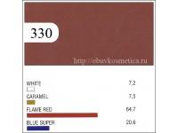 0.060 - 31 мая 2012 г. - Основные правила смешения цветов красок для мебели (ТМ Fenice)